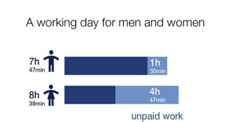 Gender discrimination in Pakistan Pakistan Today